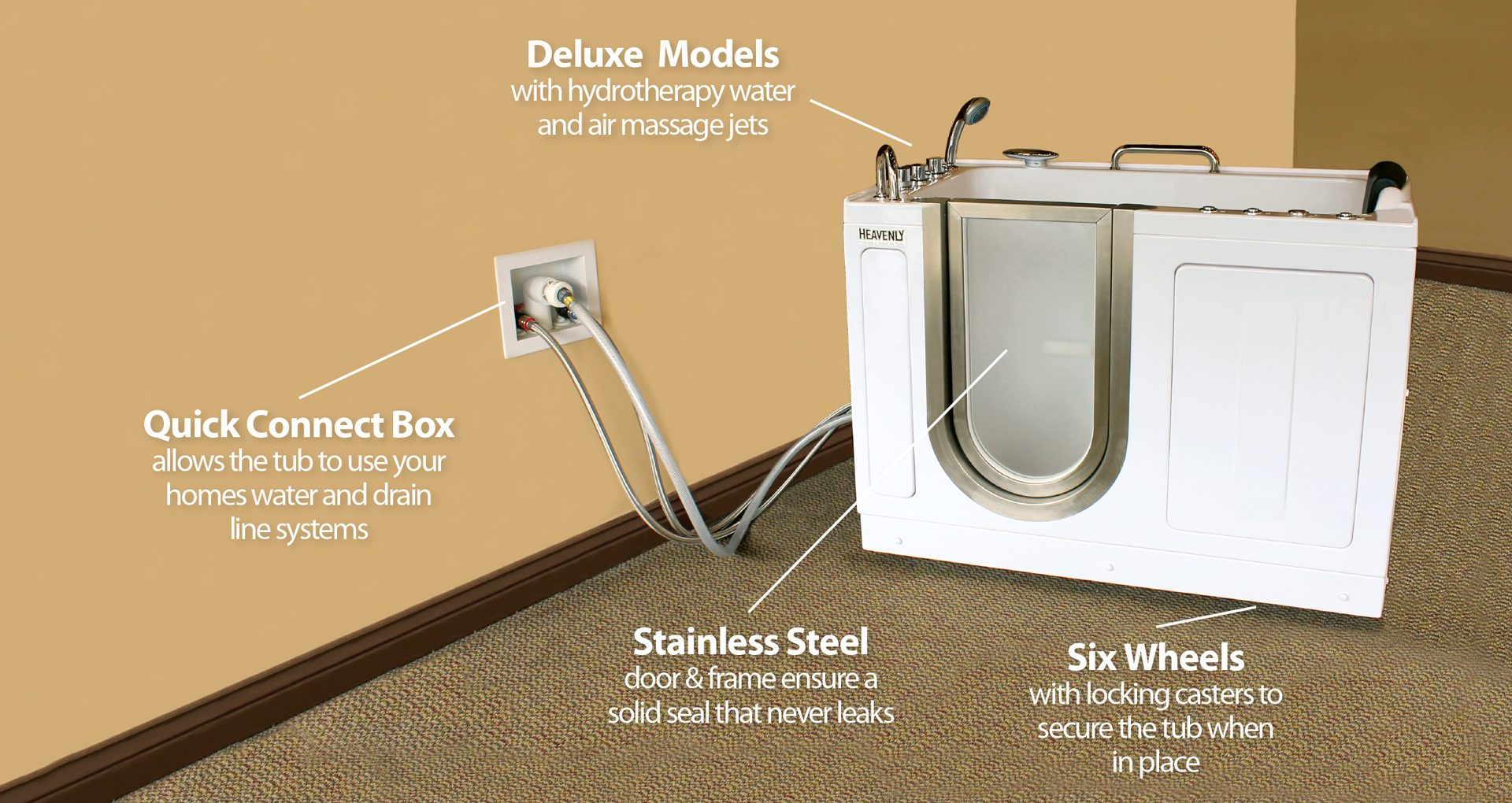 Portable Walk-In Tub Technological Diagram